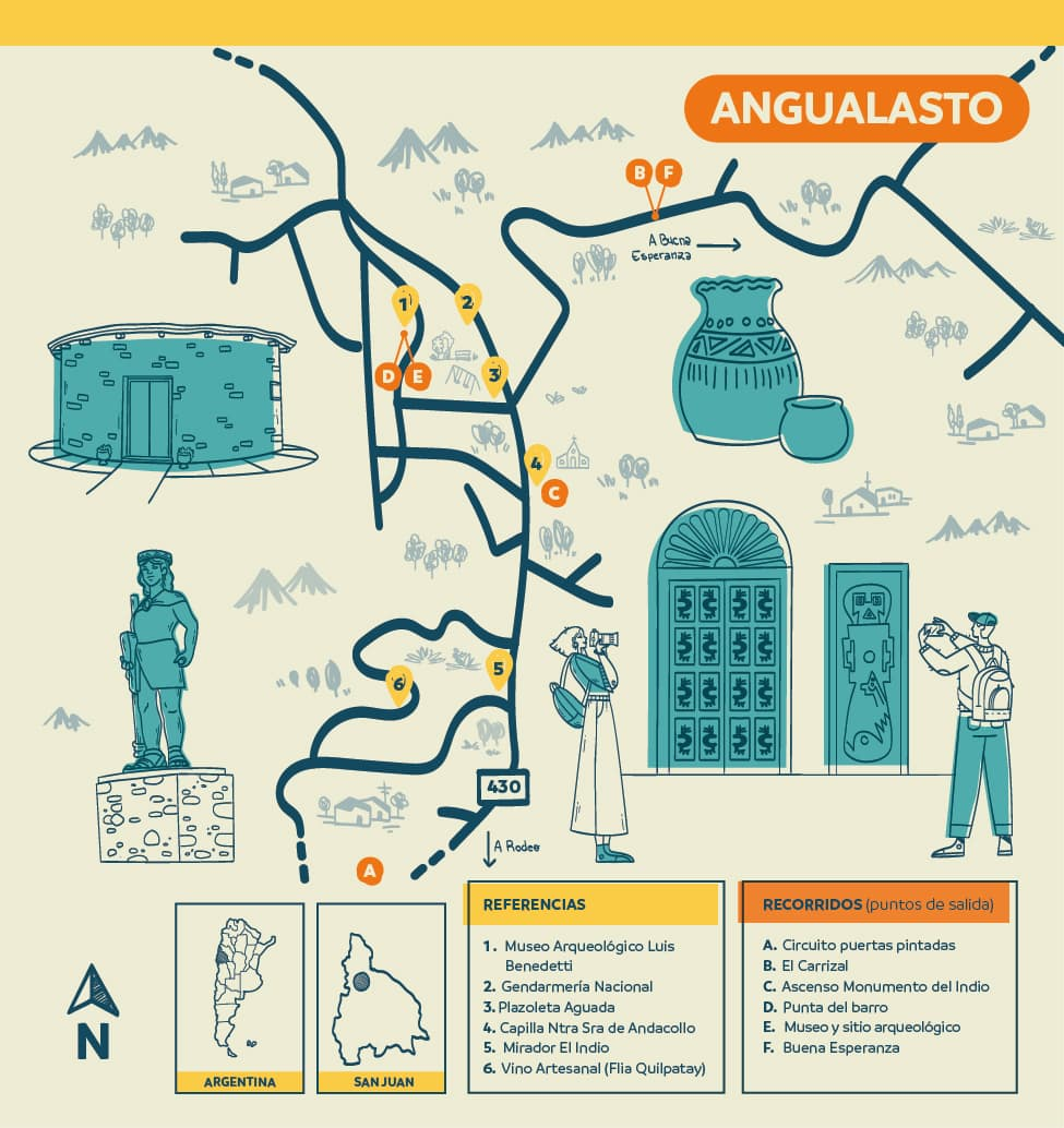 Angualasto - Guía de informante de sitio
